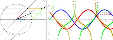 Képtalálatok a következőre: trigonometria ábrák
