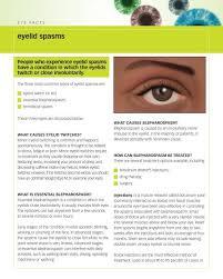 eyelid spasms