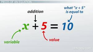 how to write equations formulas
