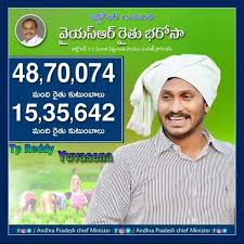 Y.S.R Youth Force Ongole Dist - Posts   Facebook