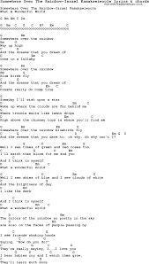 Love Song Lyrics for:Somewhere Over The Rainbow-Israel ...