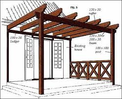diy pergola plans attached to house pdf