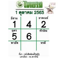 หวยไทยรัฐ 1/10/63 ของแท้จากหมอไก่ ให้เลขเด่นงวดนี้ล่าสุด -