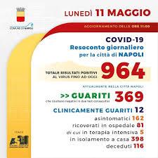 Coronavirus, bollettino 11 maggio a Napoli città