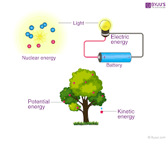 what is law of conservation of energy
