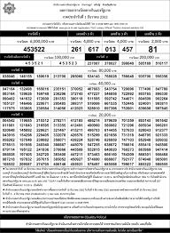 ผลสลากกินแบ่ง 1/06/63 Thai Lottery