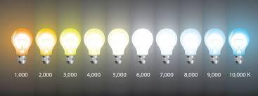 LED лампы безопасные для зрения - миф или реальность?
