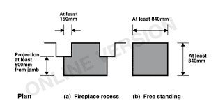 stove hearth size and thickness uk