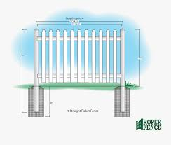 Fencing Drawing Fence Line Picket Fence Dimensions Free Transparent Clipart Clipartkey