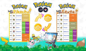 Let's Go Version Exclusive reminder for Trade/Transfer (Handy whilst Pokémon  Go Kanto event on) : pokemon