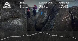 Explore Bearfence Mountain Trail Alltrails