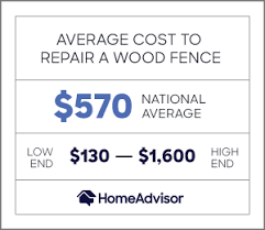 2020 Wood Fence Repair Costs Fix Replace Posts Gates Panels Homeadvisor