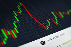 Ripple (XRP) cryptocurrency stock price chart free image download