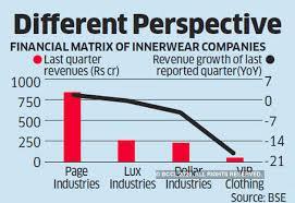 india innerwear s brief warning