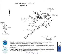 Adelaide Baker By Coffins Patch Is On Shipwreck Trail