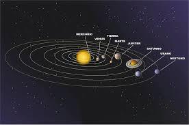 El sistema solar: planetas, satélites, origen y composición