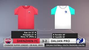 Watch Match Review: Shenzhen FC vs Dalian Pro on 20/8/2020 | Video