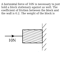 a horizontal force of 10n is necessary