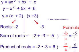 roots of a quadratic equation