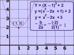 how to write an equation for a parabola