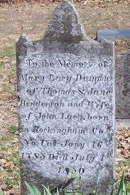 "Mary ""Polly"" Henderson Lacy (1785-1850) - Find A Grave Memorial"