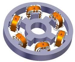 the stepper motor basics types