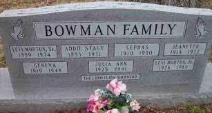 BOWMAN, GENEVA - Baxter County, Arkansas | GENEVA BOWMAN - Arkansas  Gravestone Photos