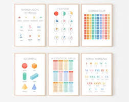 Educational Poster Etsy