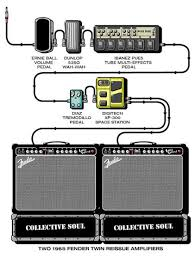MUSIC GEAR | PIPIC | Page 2