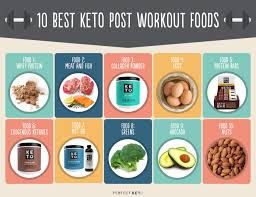 top 10 keto post workout foods to help