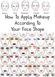 face shape how to apply makeup