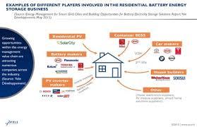 energy energy management battery