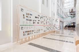Timeline Of Art History Eunjoo Hong And Hyungjae Kim