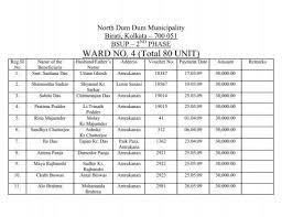 WARD NO. 4 (Total 80 UNIT) - JNNURM West Bengal