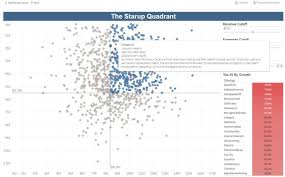 Custom Tableau Charts Make Tableau Or Excel Dashboard Or Charts With Custom