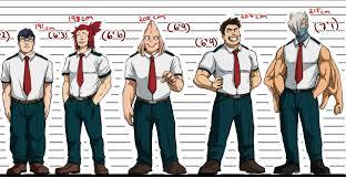 Height Chart My Hero Academia