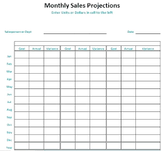 Sales Projection Format In Excel Sales Projection Template Monthly Report Excel 12 Month Forecast And