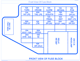 buick skylark 1997 fuse box block circuit breaker diagram  carfusebox buick skylark 1997 fuse box block circuit breaker diagram