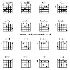 advanced guitar chords advanced guitar chords c add9 c addd c c c a c a c a c a