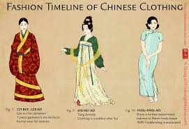 Ancient Chinese Clothing Designs Fashion Timeline Of Chinese Ancient Clothing Richpeaceblog
