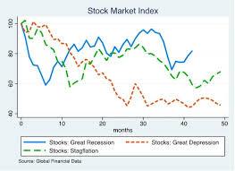 sample global economic recession essay examples topics global economic recession essay