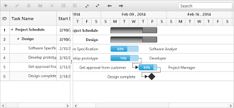How To Put Task Name On Gantt Chart Getting Started