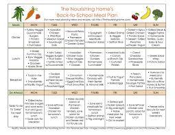 Babies Menu Planner Diet Chart Planner Food Baby For Planning Pregnancy Weekly Financial
