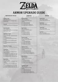 Botw Armor Upgrade Guide Pdf Docdroid