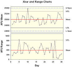 Systat Software Inc Quality Control Charts