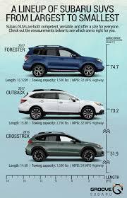 Groove Subaru Littleton A Lineup Of Subaru Suvs From Largest