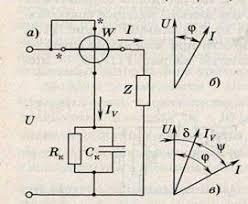 Реферат Измерение мощности в цепи однофазного синусоидального  В реальных условиях подвижная катушка ваттметра обладает небольшой индуктивностью