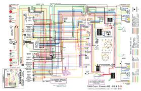 68 camaro wiring diagram new era of wiring diagram • 1968 camaro ac wiring diagram wiring diagram online rh 17 6 10 philoxenia restaurant de 68 camaro wiring diagram rear of car 68 camaro wiring diagram