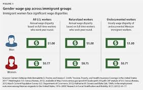unequal pay day for immigrant women center for american progress there
