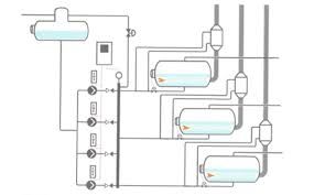 cleaver brooks complete boiler room solutions today s boiler fig 2